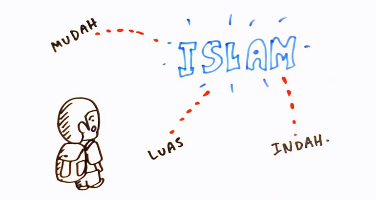 PERSEPSI ISLAM