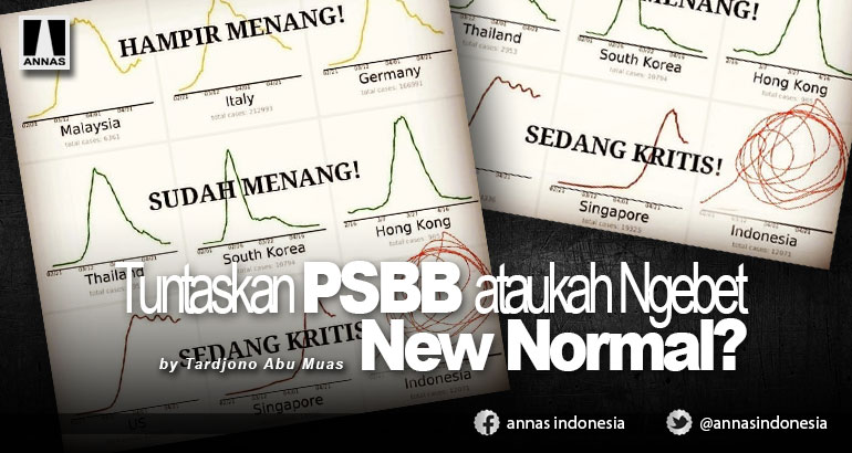 Tuntaskan PSBB ataukah Ngebet New Normal ?